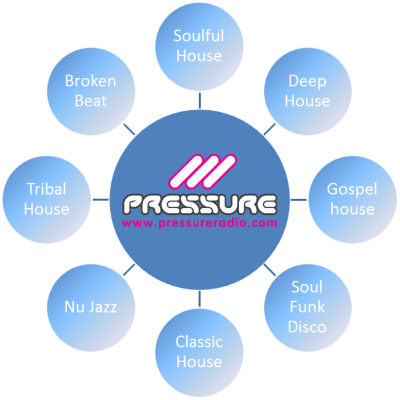 House music genres on Pressure Radio