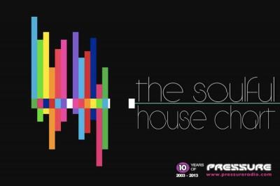 Soulful house Chart 2013 image